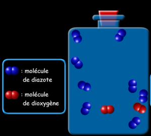 L'attribut alt de cette image est vide, son nom de fichier est air-moléculaire-300x271.png.